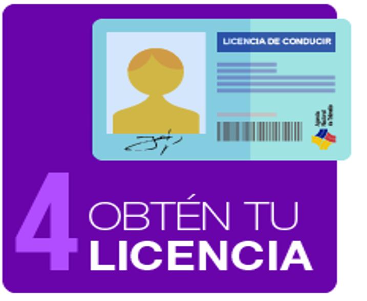 Sacar duplicado de licencia de conducir en línea-ANT