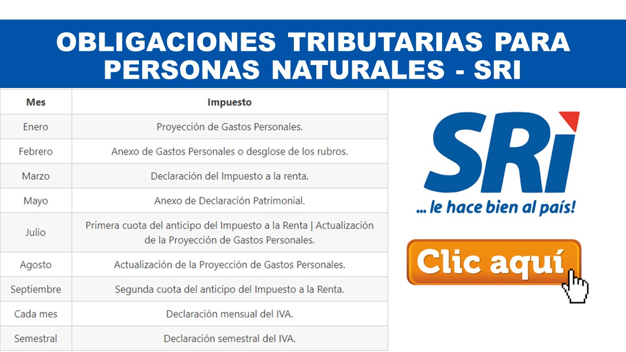 Obligaciones Tributarias para Personas Naturales - SRI