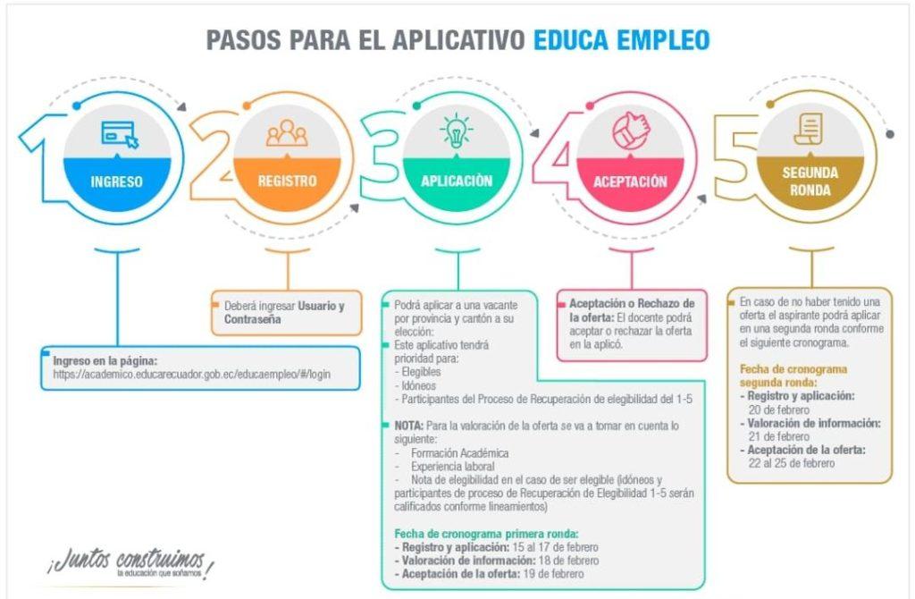 Empleo para docentes EducaEmpleo