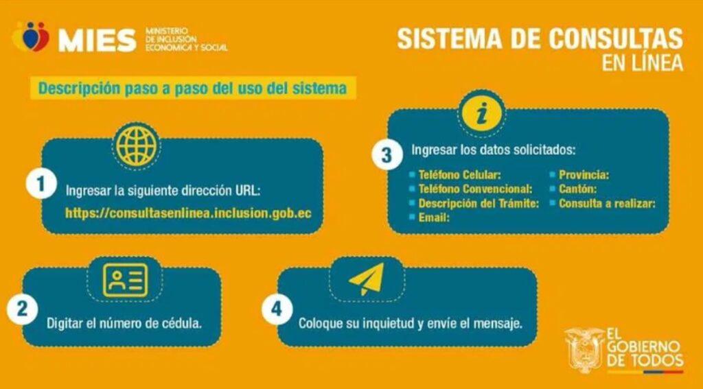 Requisitos para la entrega de alimentos del gobierno por emergencia