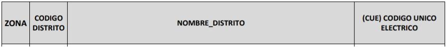 Código único eléctrico CotopaxiCódigo Único eléctrico nacionalCódigo Único Eléctrico QuitoCódigo Único Eléctrico Nacional EcuadorConsultar código Único eléctricoCódigo único eléctrico carchiCódigo Único Eléctrico SRICódigo Único eléctrico Nacional chimborazo